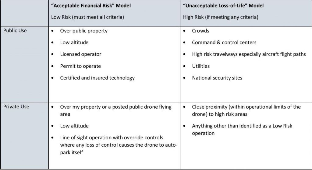 Acceptable Financial Risk-page-001