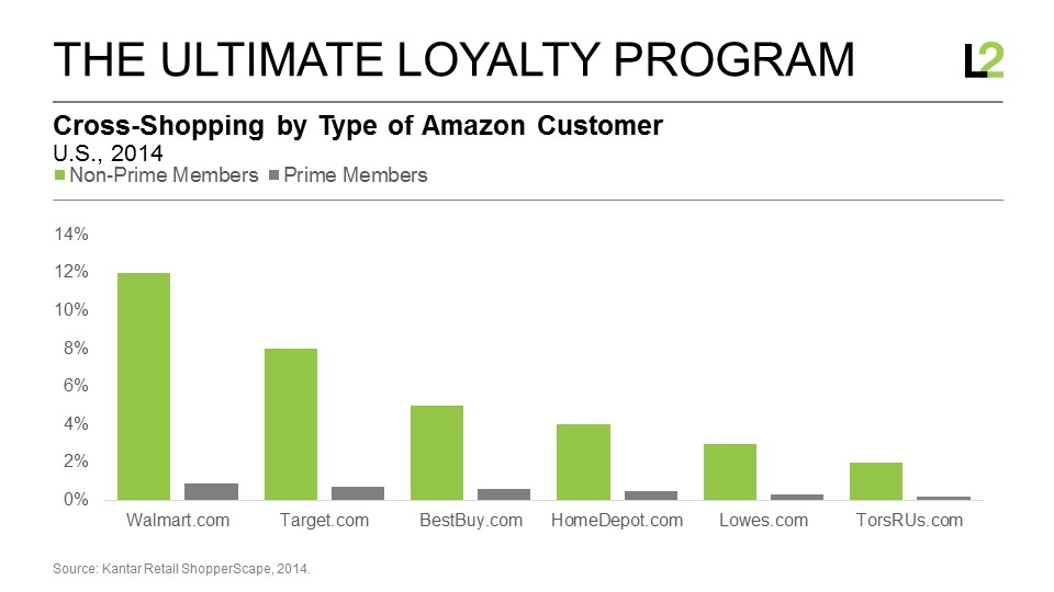 C Smith slide on loyalty