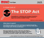 The STOP Act Becomes Law