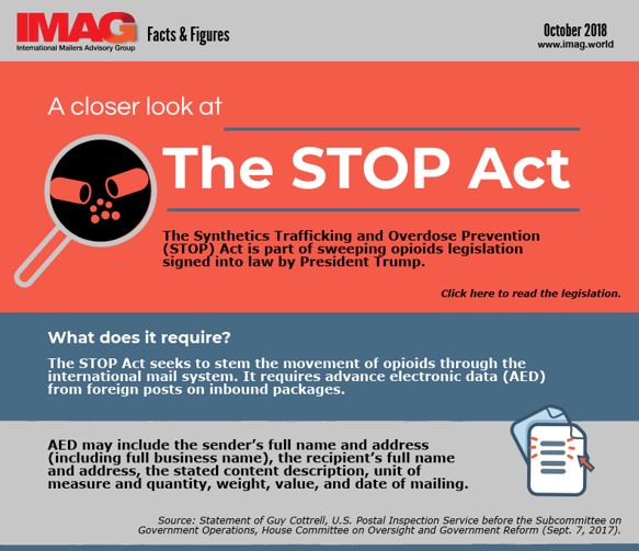 IMAG STOP Infographic short